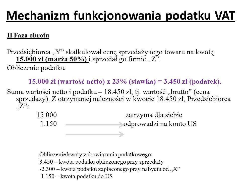 """Mechanizm funkcjonowania podatku VAT II Faza obrotu Przedsiębiorca """"Y"""" skalkulował cenę sprzedaży tego towaru na kwotę 15.000 zł (marża 50%) i sprzeda"""