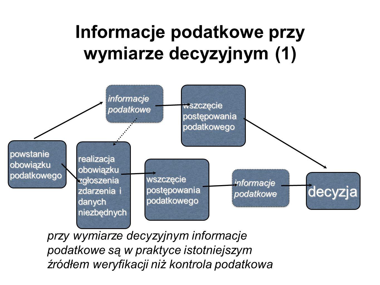 Informacje podatkowe przy wymiarze decyzyjnym (1) powstanieobowiązkupodatkowego realizacja obowiązku zgłoszenia zdarzenia i danych niezbędnych wszczęciepostępowaniapodatkowego informacje podatkowe decyzja informacjepodatkowe wszczęciepostępowaniapodatkowego przy wymiarze decyzyjnym informacje podatkowe są w praktyce istotniejszym źródłem weryfikacji niż kontrola podatkowa