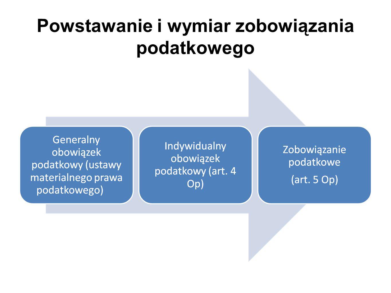 Powstawanie i wymiar zobowiązania podatkowego