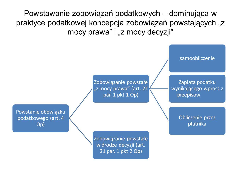 Decyzja ustalająca - skutki doręczenia (2) Art.92 Op: § 1.