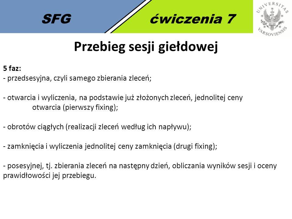 SFGćwiczenia 7 Przebieg sesji giełdowej 5 faz: - przedsesyjna, czyli samego zbierania zleceń; - otwarcia i wyliczenia, na podstawie już złożonych zleceń, jednolitej ceny otwarcia (pierwszy fixing); - obrotów ciągłych (realizacji zleceń według ich napływu); - zamknięcia i wyliczenia jednolitej ceny zamknięcia (drugi fixing); - posesyjnej, tj.