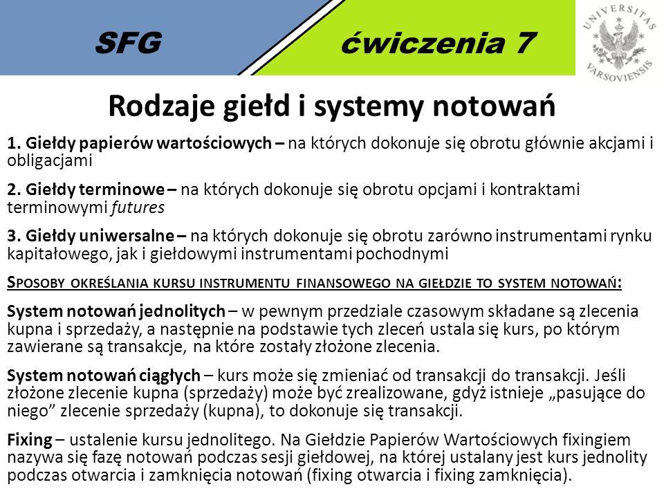 SFGćwiczenia 7 Rodzaje giełd i systemy notowań 1.