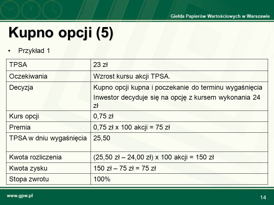 14 Kupno opcji (5) Przykład 1 TPSA23 zł OczekiwaniaWzrost kursu akcji TPSA. DecyzjaKupno opcji kupna i poczekanie do terminu wygaśnięcia Inwestor decy
