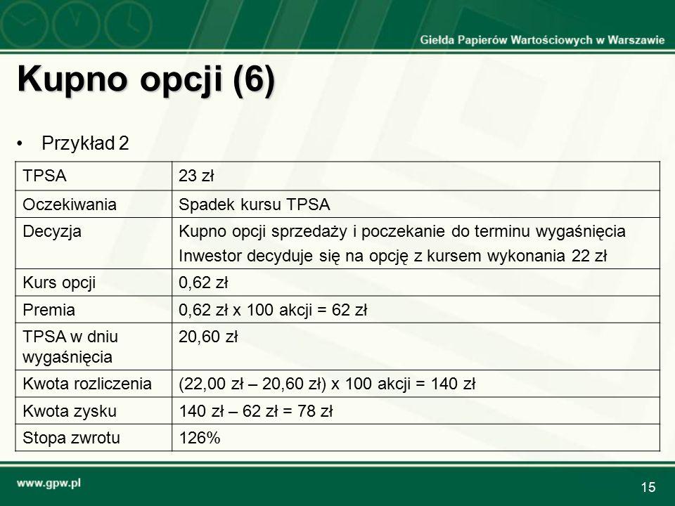 15 Kupno opcji (6) Przykład 2 TPSA23 zł OczekiwaniaSpadek kursu TPSA DecyzjaKupno opcji sprzedaży i poczekanie do terminu wygaśnięcia Inwestor decyduj