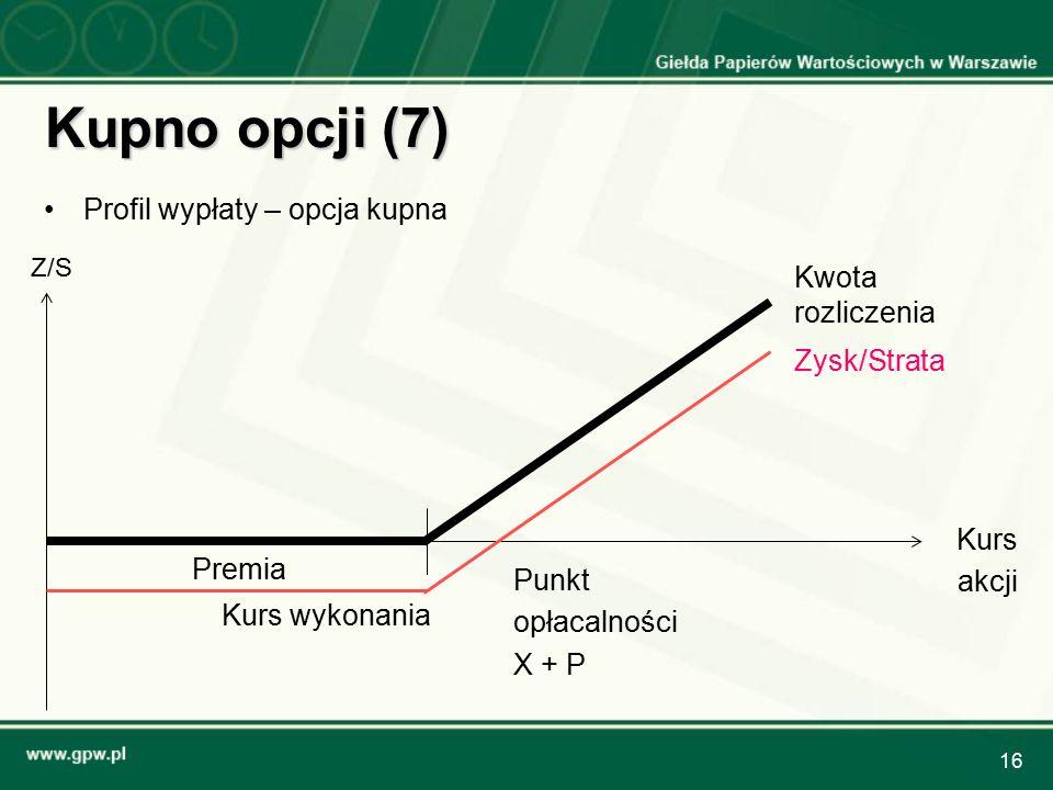 16 Kupno opcji (7) Profil wypłaty – opcja kupna Kurs wykonania Kwota rozliczenia Kurs akcji Z/S Zysk/Strata Premia Punkt opłacalności X + P