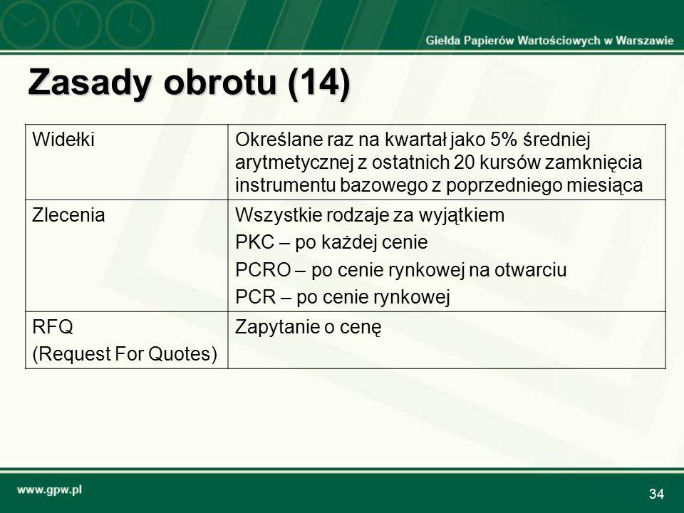 34 Zasady obrotu (14) WidełkiOkreślane raz na kwartał jako 5% średniej arytmetycznej z ostatnich 20 kursów zamknięcia instrumentu bazowego z poprzedniego miesiąca ZleceniaWszystkie rodzaje za wyjątkiem PKC – po każdej cenie PCRO – po cenie rynkowej na otwarciu PCR – po cenie rynkowej RFQ (Request For Quotes) Zapytanie o cenę