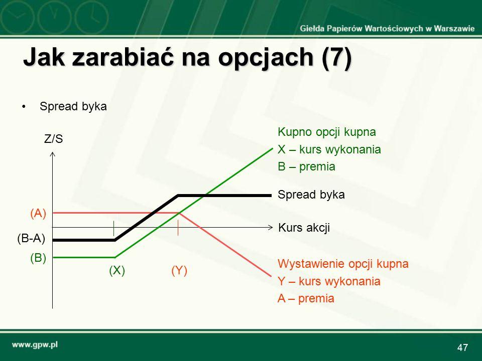 47 Jak zarabiać na opcjach (7) Spread byka Kurs akcji Z/S (Y) Wystawienie opcji kupna Y – kurs wykonania A – premia (A) (X) Kupno opcji kupna X – kurs wykonania B – premia (B) Spread byka (B-A)