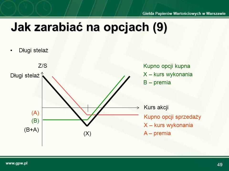 49 Jak zarabiać na opcjach (9) Długi stelaż Kurs akcji Z/S Kupno opcji sprzedaży X – kurs wykonania A – premia (A) (X) Kupno opcji kupna X – kurs wykonania B – premia (B) Długi stelaż (B+A)