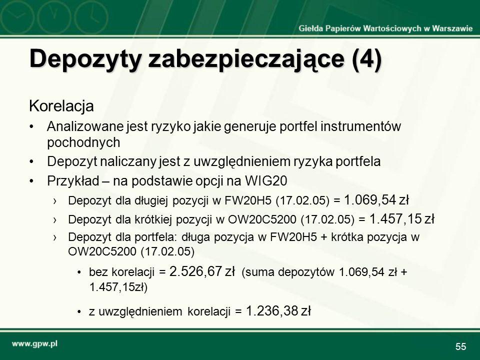 55 Depozyty zabezpieczające (4) Korelacja Analizowane jest ryzyko jakie generuje portfel instrumentów pochodnych Depozyt naliczany jest z uwzględnieniem ryzyka portfela Przykład – na podstawie opcji na WIG20 › ›Depozyt dla długiej pozycji w FW20H5 (17.02.05) = 1.069,54 zł › ›Depozyt dla krótkiej pozycji w OW20C5200 (17.02.05) = 1.457,15 zł › ›Depozyt dla portfela: długa pozycja w FW20H5 + krótka pozycja w OW20C5200 (17.02.05) bez korelacji = 2.526,67 zł (suma depozytów 1.069,54 zł + 1.457,15zł) z uwzględnieniem korelacji = 1.236,38 zł