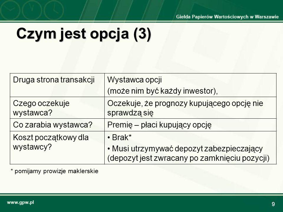 9 Czym jest opcja (3) Druga strona transakcjiWystawca opcji (może nim być każdy inwestor), Czego oczekuje wystawca.