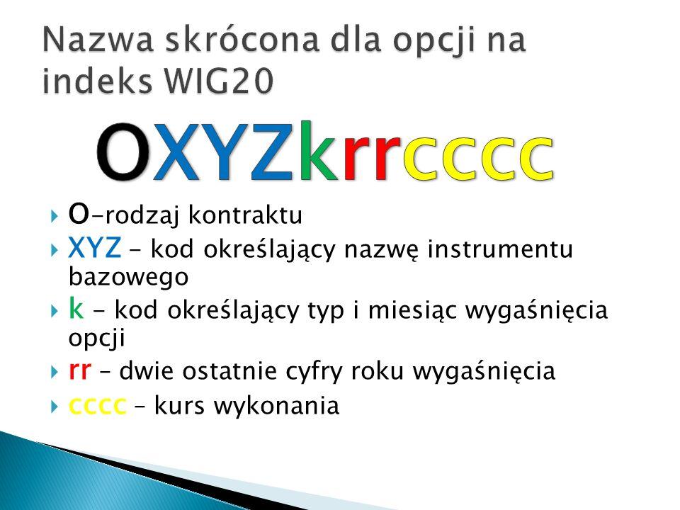  O -rodzaj kontraktu  XYZ - kod określający nazwę instrumentu bazowego  k - kod określający typ i miesiąc wygaśnięcia opcji  rr – dwie ostatnie cyfry roku wygaśnięcia  cccc – kurs wykonania