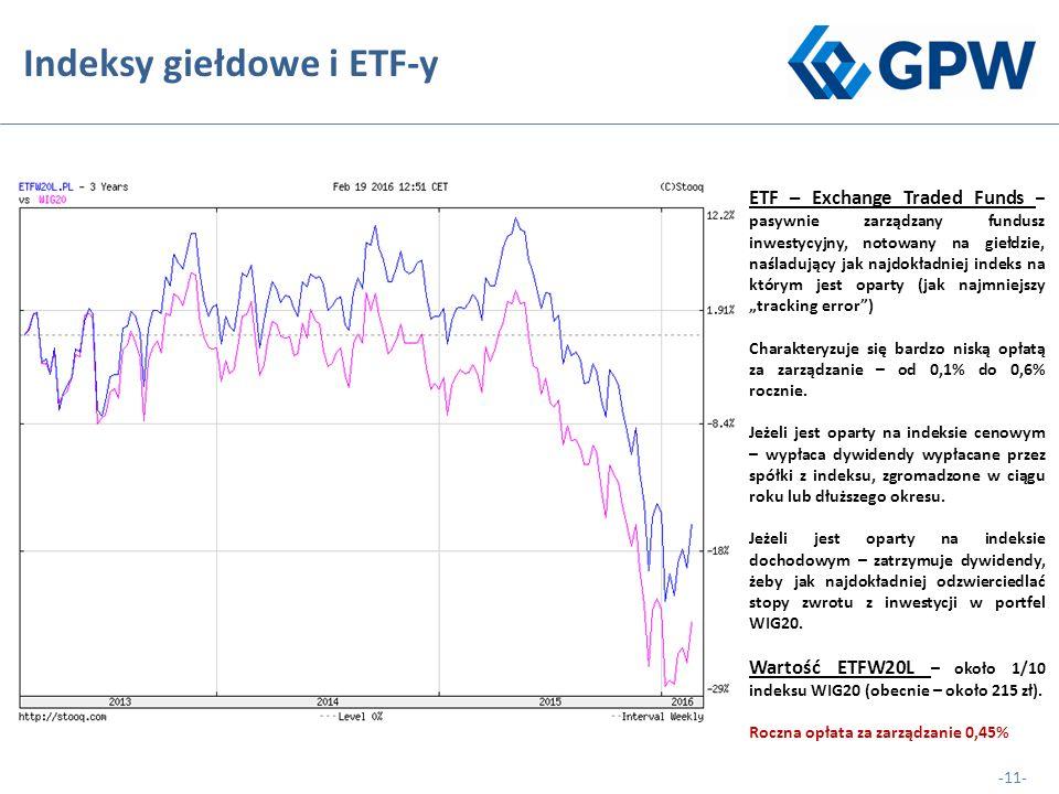 """-11- Indeksy giełdowe i ETF-y ETF – Exchange Traded Funds – pasywnie zarządzany fundusz inwestycyjny, notowany na giełdzie, naśladujący jak najdokładniej indeks na którym jest oparty (jak najmniejszy """"tracking error ) Charakteryzuje się bardzo niską opłatą za zarządzanie – od 0,1% do 0,6% rocznie."""