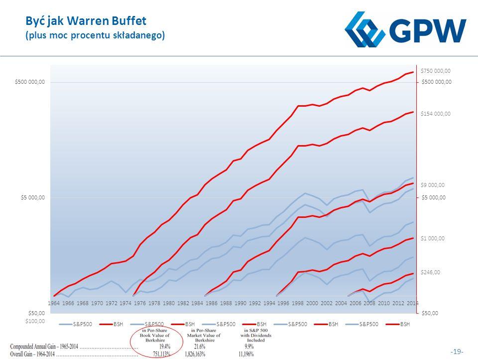 -19- $100,00 Być jak Warren Buffet (plus moc procentu składanego)