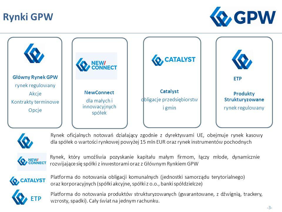 -3- GPW Rynek oficjalnych notowań działający zgodnie z dyrektywami UE, obejmuje rynek kasowy dla spółek o wartości rynkowej powyżej 15 mln EUR oraz rynek instrumentów pochodnych Rynek, który umożliwia pozyskanie kapitału małym firmom, łączy młode, dynamicznie rozwijające się spółki z inwestorami oraz z Głównym Rynkiem GPW Platforma do notowania obligacji komunalnych (jednostki samorządu terytorialnego) oraz korporacyjnych (spółki akcyjne, spółki z o.o., banki spółdzielcze) GPW Rynki GPW Główny Rynek GPW rynek regulowany Akcje Kontrakty terminowe Opcje NewConnect dla małych i innowacyjnych spółek Catalyst obligacje przedsiębiorstw i gmin Produkty Strukturyzowane rynek regulowany ETP Platforma do notowania produktów strukturyzowanych (gwarantowane, z dźwignią, trackery, wzrosty, spadki).