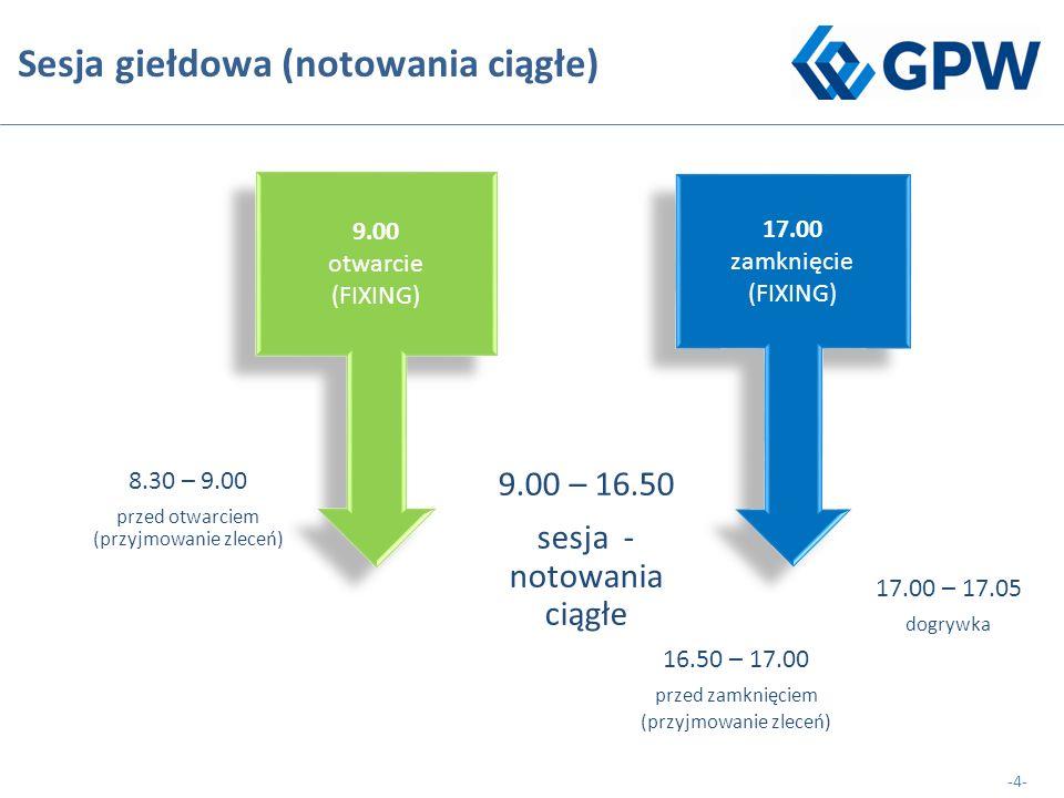 -4- 9.00 otwarcie (FIXING) 9.00 otwarcie (FIXING) 17.00 zamknięcie (FIXING) 17.00 zamknięcie (FIXING) 8.30 – 9.00 przed otwarciem (przyjmowanie zleceń) 9.00 – 16.50 sesja - notowania ciągłe 16.50 – 17.00 przed zamknięciem (przyjmowanie zleceń) 17.00 – 17.05 dogrywka Sesja giełdowa (notowania ciągłe)