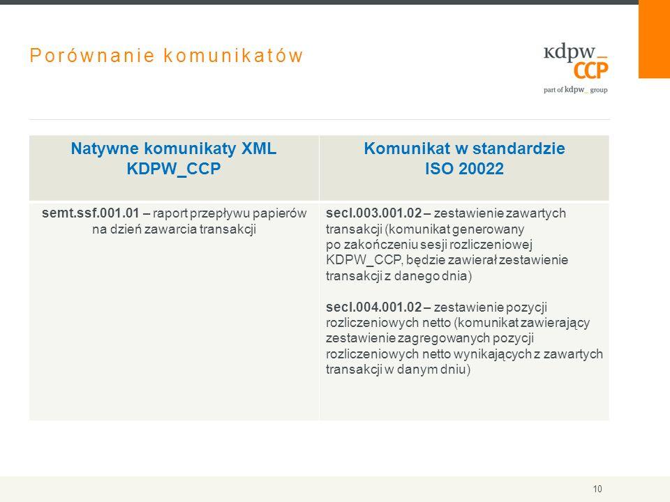 Porównanie komunikatów Natywne komunikaty XML KDPW_CCP Komunikat w standardzie ISO 20022 semt.ssf.001.01 – raport przepływu papierów na dzień zawarcia transakcji secl.003.001.02 – zestawienie zawartych transakcji (komunikat generowany po zakończeniu sesji rozliczeniowej KDPW_CCP, będzie zawierał zestawienie transakcji z danego dnia) secl.004.001.02 – zestawienie pozycji rozliczeniowych netto (komunikat zawierający zestawienie zagregowanych pozycji rozliczeniowych netto wynikających z zawartych transakcji w danym dniu) 10