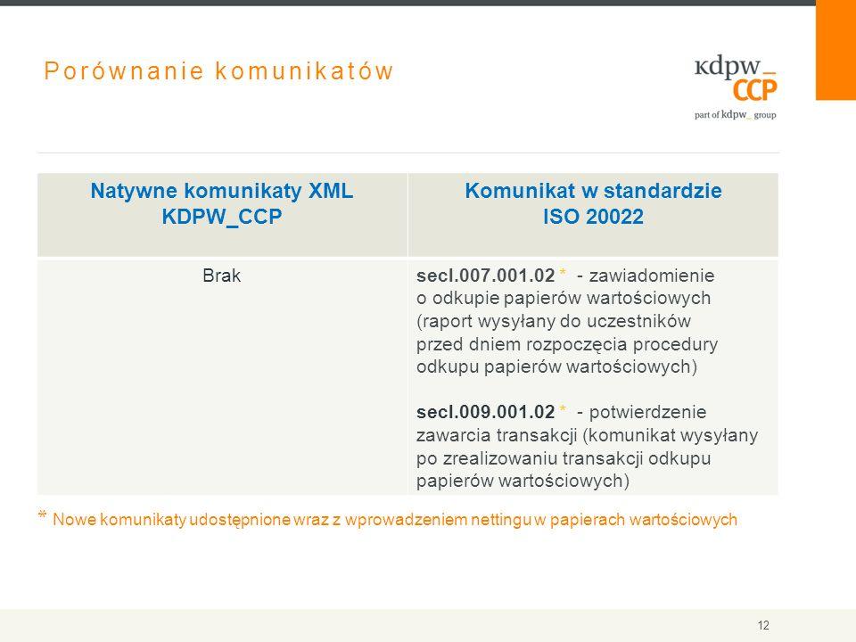 Porównanie komunikatów * Nowe komunikaty udostępnione wraz z wprowadzeniem nettingu w papierach wartościowych Natywne komunikaty XML KDPW_CCP Komunikat w standardzie ISO 20022 Braksecl.007.001.02 * - zawiadomienie o odkupie papierów wartościowych (raport wysyłany do uczestników przed dniem rozpoczęcia procedury odkupu papierów wartościowych) secl.009.001.02 * - potwierdzenie zawarcia transakcji (komunikat wysyłany po zrealizowaniu transakcji odkupu papierów wartościowych) 12