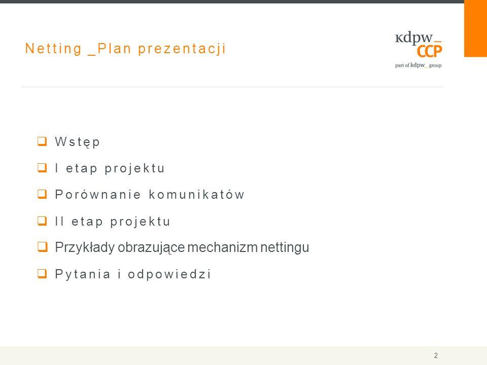 Netting _Plan prezentacji  Wstęp  I etap projektu  Porównanie komunikatów  II etap projektu  Przykłady obrazujące mechanizm nettingu  Pytania i