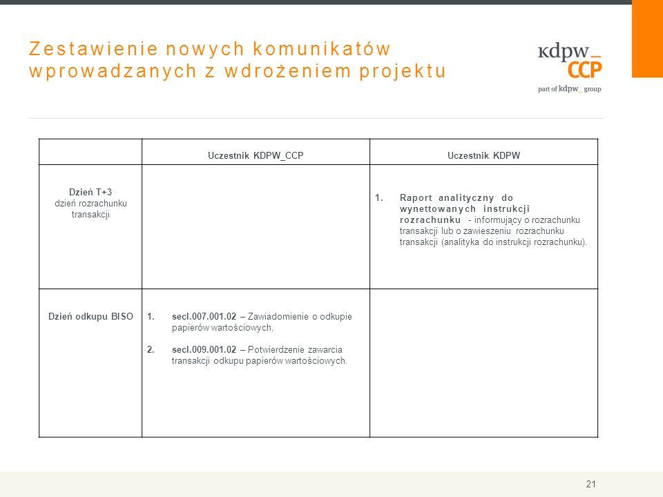 Zestawienie nowych komunikatów wprowadzanych z wdrożeniem projektu Uczestnik KDPW_CCPUczestnik KDPW Dzień T+3 dzień rozrachunku transakcji 1.Raport an