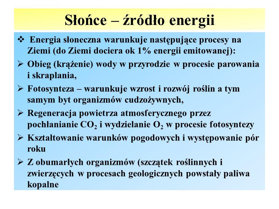 Słońce – źródło energii  Energia słoneczna warunkuje następujące procesy na Ziemi (do Ziemi dociera ok 1% energii emitowanej):  Obieg (krążenie) wody w przyrodzie w procesie parowania i skraplania,  Fotosynteza – warunkuje wzrost i rozwój roślin a tym samym byt organizmów cudzożywnych,  Regeneracja powietrza atmosferycznego przez pochłanianie CO 2 i wydzielanie O 2 w procesie fotosyntezy  Kształtowanie warunków pogodowych i występowanie pór roku  Z obumarłych organizmów (szczątek roślinnych i zwierzęcych w procesach geologicznych powstały paliwa kopalne