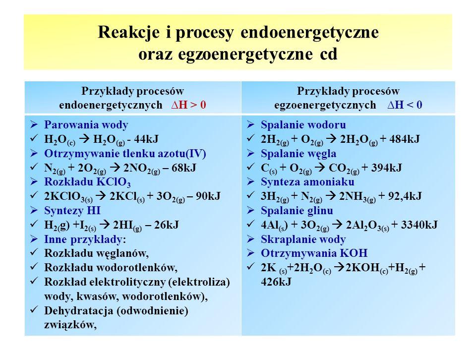 Reakcje i procesy endoenergetyczne oraz egzoenergetyczne cd Przykłady procesów endoenergetycznych ∆H > 0 Przykłady procesów egzoenergetycznych ∆H < 0  Parowania wody H 2 O (c)  H 2 O (g) - 44kJ  Otrzymywanie tlenku azotu(IV) N 2(g) + 2O 2(g)  2NO 2(g) – 68kJ  Rozkładu KClO 3 2KClO 3(s)  2KCl (s) + 3O 2(g) – 90kJ  Syntezy HI H 2( g) +I 2(s)  2HI (g) – 26kJ  Inne przykłady: Rozkładu węglanów, Rozkładu wodorotlenków, Rozkład elektrolityczny (elektroliza) wody, kwasów, wodorotlenków), Dehydratacja (odwodnienie) związków,  Spalanie wodoru 2H 2(g) + O 2(g)  2H 2 O (g) + 484kJ  Spalanie węgla C (s) + O 2(g)  CO 2(g) + 394kJ  Synteza amoniaku 3H 2(g) + N 2(g)  2NH 3(g) + 92,4kJ  Spalanie glinu 4Al (s ) + 3O 2(g)  2Al 2 O 3(s) + 3340kJ  Skraplanie wody  Otrzymywania KOH 2K (s) +2H 2 O (c)  2KOH (c) +H 2(g) + 426kJ