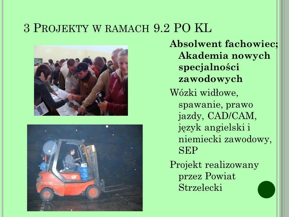 3 P ROJEKTY W RAMACH 9.2 PO KL Absolwent fachowiec; Akademia nowych specjalności zawodowych Wózki widłowe, spawanie, prawo jazdy, CAD/CAM, język angielski i niemiecki zawodowy, SEP Projekt realizowany przez Powiat Strzelecki