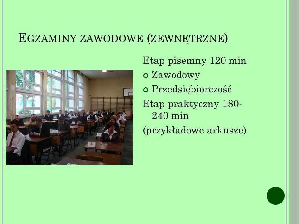 E GZAMINY ZAWODOWE ( ZEWNĘTRZNE ) Etap pisemny 120 min Zawodowy Przedsiębiorczość Etap praktyczny 180- 240 min (przykładowe arkusze)
