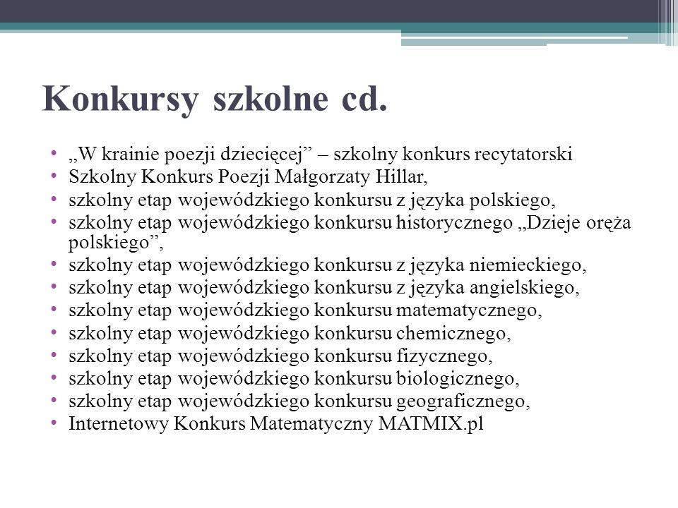 """Konkursy szkolne cd. """"W krainie poezji dziecięcej"""" – szkolny konkurs recytatorski Szkolny Konkurs Poezji Małgorzaty Hillar, szkolny etap wojewódzkiego"""