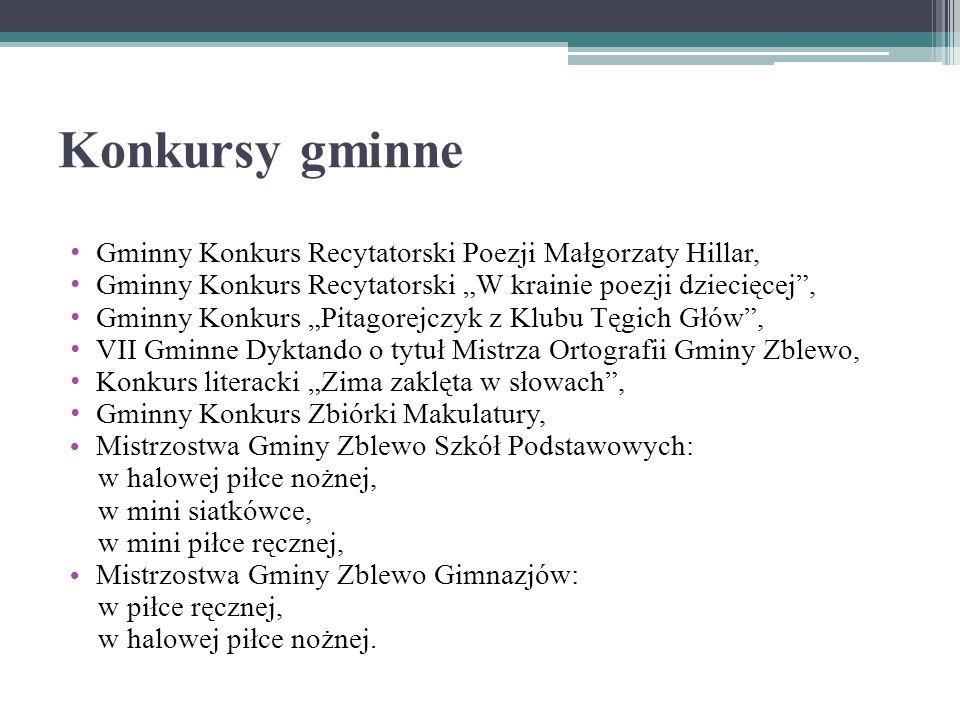 """Konkursy gminne Gminny Konkurs Recytatorski Poezji Małgorzaty Hillar, Gminny Konkurs Recytatorski """"W krainie poezji dziecięcej"""", Gminny Konkurs """"Pitag"""