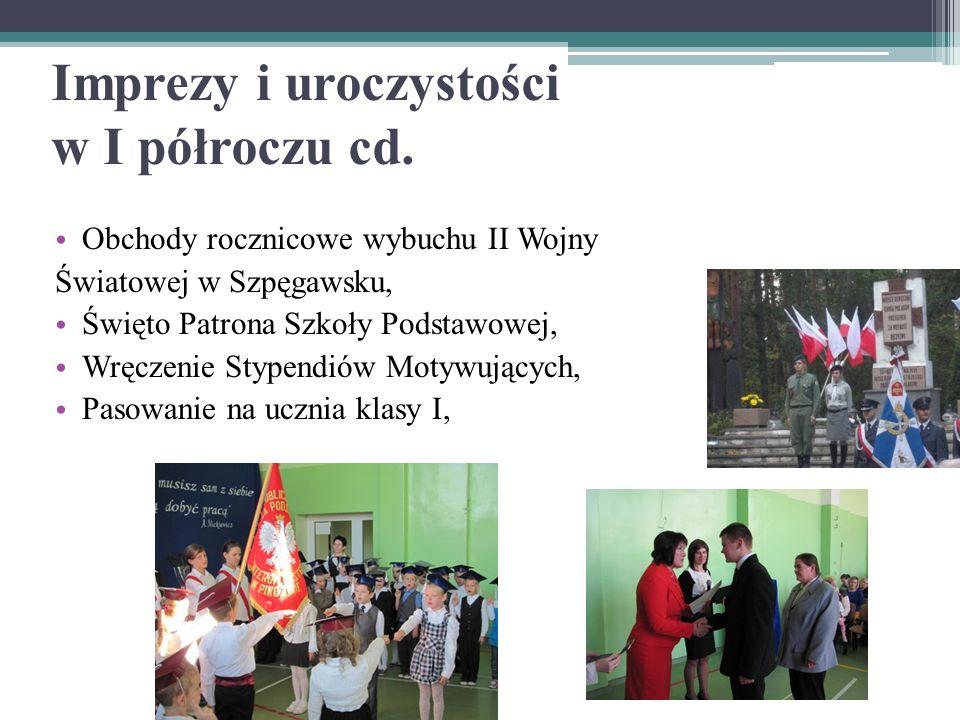 Imprezy i uroczystości w I półroczu cd.
