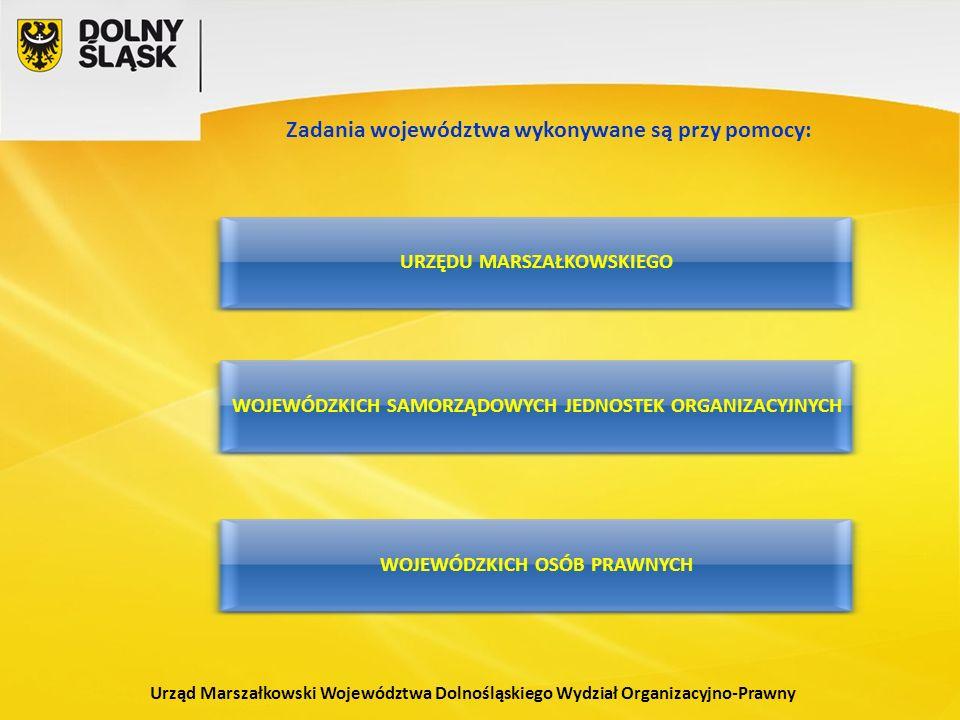 Zadania województwa wykonywane są przy pomocy: URZĘDU MARSZAŁKOWSKIEGOWOJEWÓDZKICH SAMORZĄDOWYCH JEDNOSTEK ORGANIZACYJNYCHWOJEWÓDZKICH OSÓB PRAWNYCH
