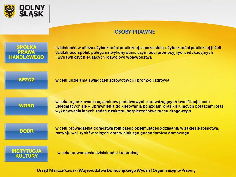 OSOBY PRAWNE SPÓŁKA PRAWA HANDLOWEGO SPZOZ Urząd Marszałkowski Województwa Dolnośląskiego Wydział Organizacyjno-Prawny działalność w sferze użyteczności publicznej, a poza sferą użyteczności publicznej jeżeli działalność spółek polega na wykonywaniu czynności promocyjnych, edukacyjnych i wydawniczych służących rozwojowi województwa WORD DODR INSTYTUCJA KULTURY w celu udzielania świadczeń zdrowotnych i promocji zdrowia w celu organizowania egzaminów państwowych sprawdzających kwalifikacje osób ubiegających się o uprawnienia do kierowania pojazdami oraz kierujących pojazdami oraz wykonywania innych zadań z zakresu bezpieczeństwa ruchu drogowego w celu prowadzenia doradztwa rolniczego obejmującego działania w zakresie rolnictwa, rozwoju wsi, rynków rolnych oraz wiejskiego gospodarstwa domowego w celu prowadzenia działalności kulturalnej
