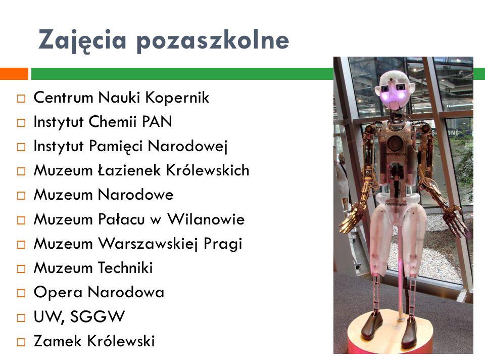 Zajęcia pozaszkolne  Centrum Nauki Kopernik  Instytut Chemii PAN  Instytut Pamięci Narodowej  Muzeum Łazienek Królewskich  Muzeum Narodowe  Muze