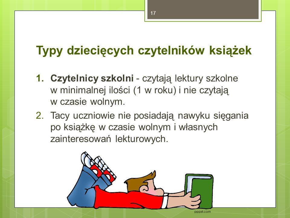 Typy dziecięcych czytelników książek 1.Czytelnicy szkolni - czytają lektury szkolne w minimalnej ilości (1 w roku) i nie czytają w czasie wolnym.