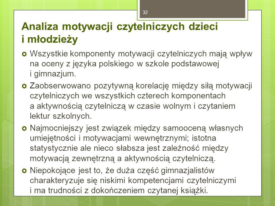  Wszystkie komponenty motywacji czytelniczych mają wpływ na oceny z języka polskiego w szkole podstawowej i gimnazjum.