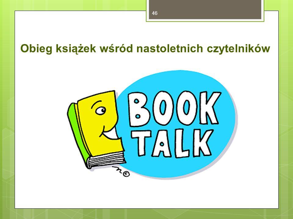 Obieg książek wśród nastoletnich czytelników 46