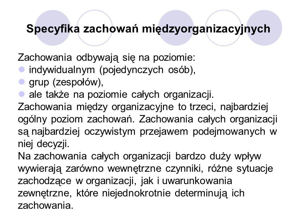 Specyfika zachowań międzyorganizacyjnych Zachowania odbywają się na poziomie: indywidualnym (pojedynczych osób), grup (zespołów), ale także na poziomie całych organizacji.
