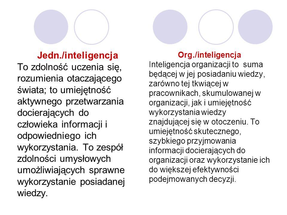 Jedn./inteligencja To zdolność uczenia się, rozumienia otaczającego świata; to umiejętność aktywnego przetwarzania docierających do człowieka informacji i odpowiedniego ich wykorzystania.