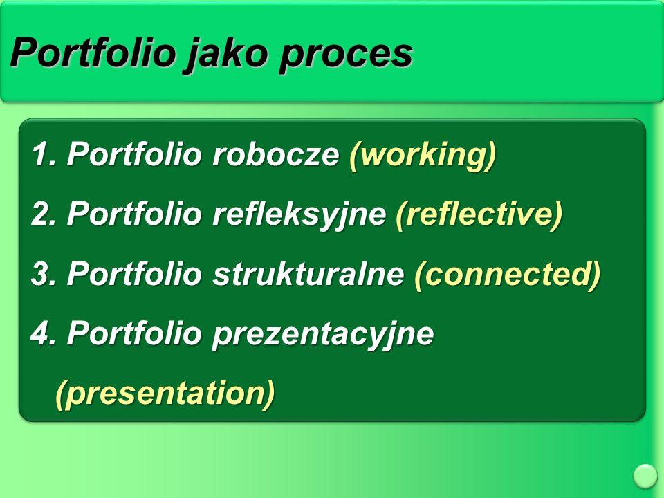 Portfolio jako proces 1. Portfolio robocze (working) 2.