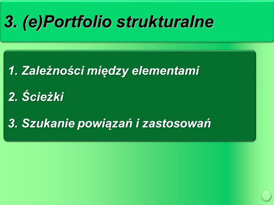 3. (e)Portfolio strukturalne 1. Zależności między elementami 2.