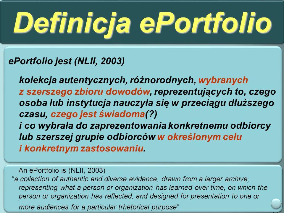 3.(e)Portfolio strukturalne 1. Zależności między elementami 2.