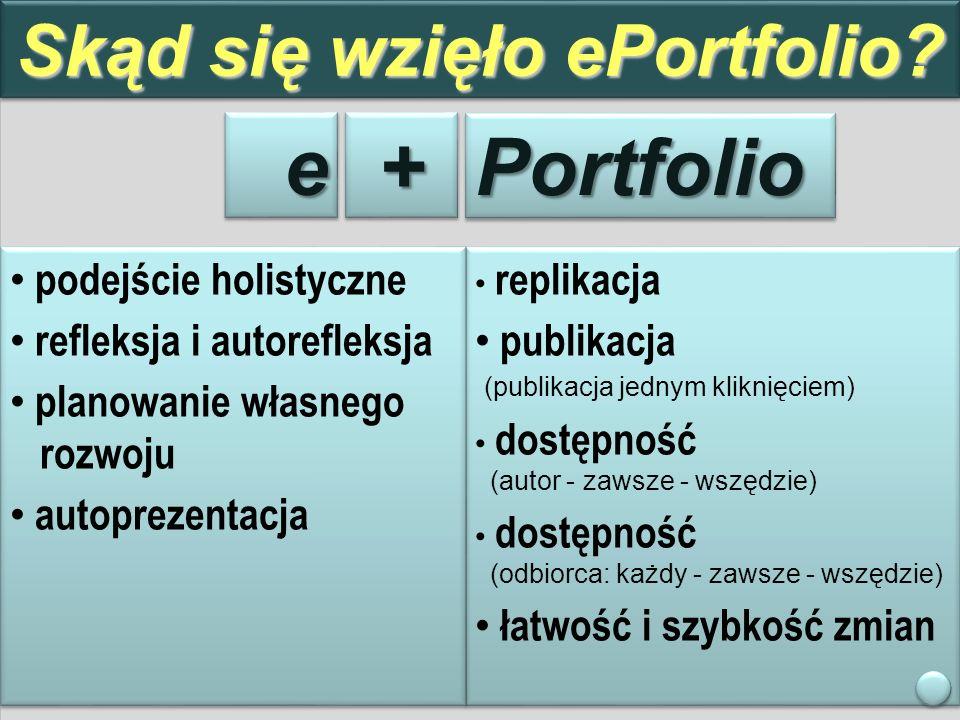 Planowanie ePortfolio 1.Określić cele i kontekst Portfolio.