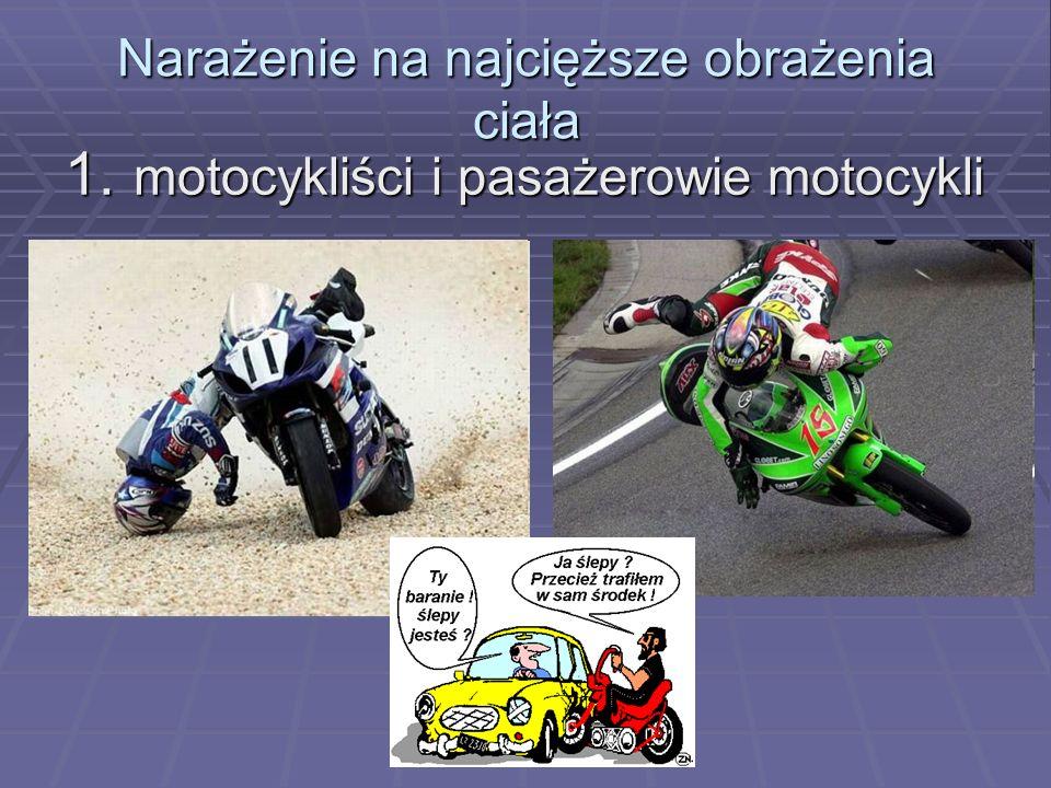 Narażenie na najcięższe obrażenia ciała 1. motocykliści i pasażerowie motocykli