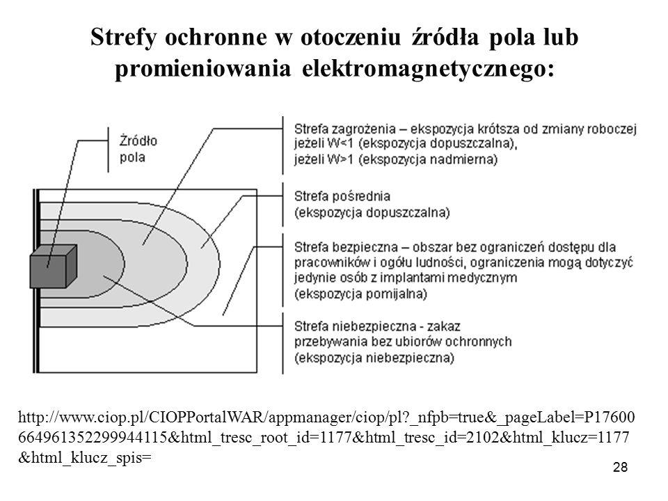 28 Strefy ochronne w otoczeniu źródła pola lub promieniowania elektromagnetycznego: http://www.ciop.pl/CIOPPortalWAR/appmanager/ciop/pl _nfpb=true&_pageLabel=P17600 664961352299944115&html_tresc_root_id=1177&html_tresc_id=2102&html_klucz=1177 &html_klucz_spis=