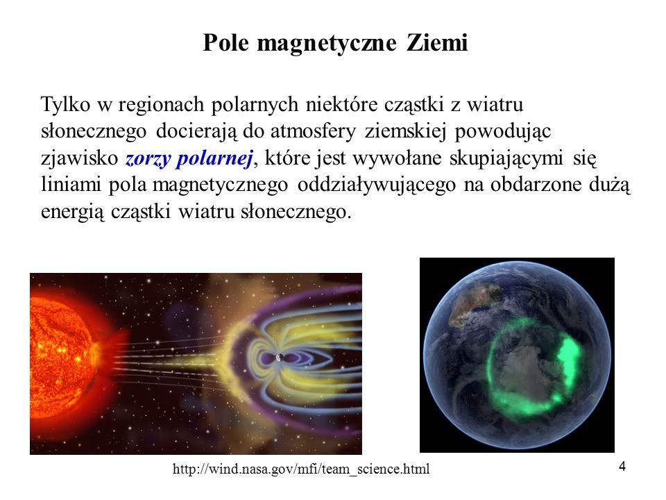 4 Pole magnetyczne Ziemi Tylko w regionach polarnych niektóre cząstki z wiatru słonecznego docierają do atmosfery ziemskiej powodując zjawisko zorzy polarnej, które jest wywołane skupiającymi się liniami pola magnetycznego oddziaływującego na obdarzone dużą energią cząstki wiatru słonecznego.