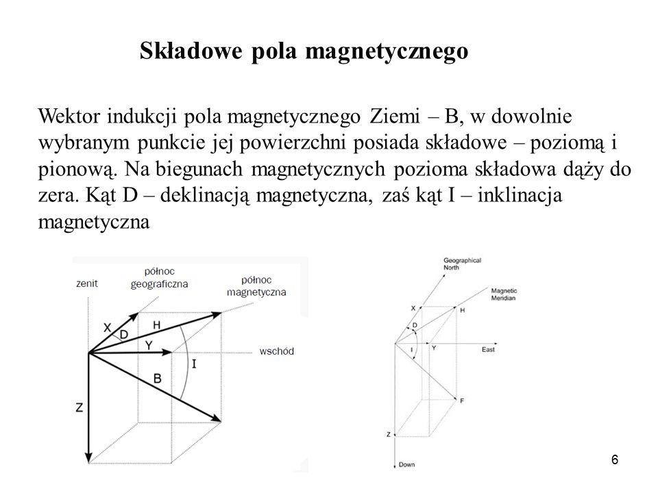 6 Składowe pola magnetycznego Wektor indukcji pola magnetycznego Ziemi – B, w dowolnie wybranym punkcie jej powierzchni posiada składowe – poziomą i pionową.