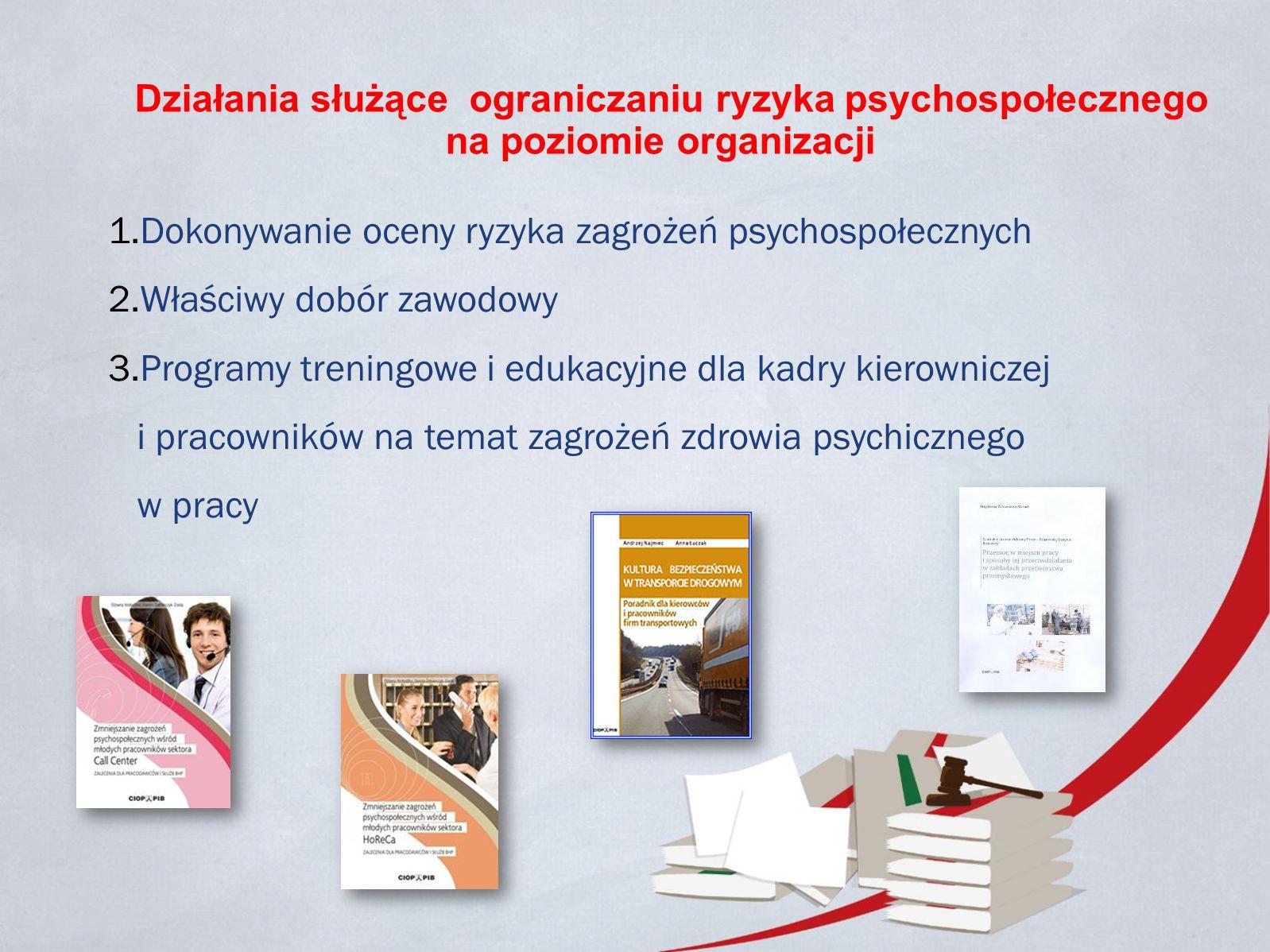 Działania służące ograniczaniu ryzyka psychospołecznego na poziomie organizacji 1.Dokonywanie oceny ryzyka zagrożeń psychospołecznych 2.Właściwy dobór zawodowy 3.Programy treningowe i edukacyjne dla kadry kierowniczej i pracowników na temat zagrożeń zdrowia psychicznego w pracy