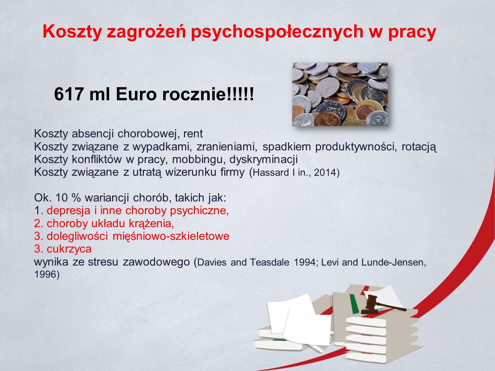 PL EU-27 wdrożenie procedur rozwiązywania konfliktów reorganizacja miejsca pracy poradnictwo dla pracowników zmiany w organizacji czasu pracy zmiany w sposobie zorganizowania pracy szkolenia Praktykowane sposoby ograniczania ryzyka psychospołecznego w opinii kierowników