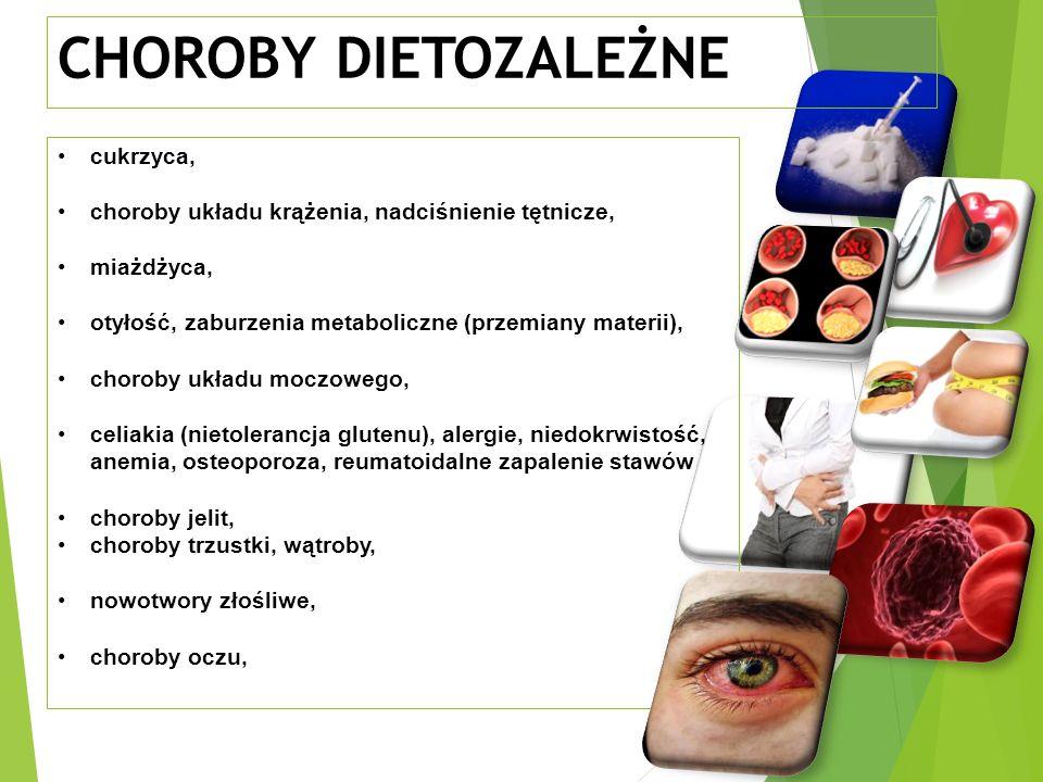 CHOROBY DIETOZALEŻNE cukrzyca, choroby układu krążenia, nadciśnienie tętnicze, miażdżyca, otyłość, zaburzenia metaboliczne (przemiany materii), choroby układu moczowego, celiakia (nietolerancja glutenu), alergie, niedokrwistość, anemia, osteoporoza, reumatoidalne zapalenie stawów choroby jelit, choroby trzustki, wątroby, nowotwory złośliwe, choroby oczu,