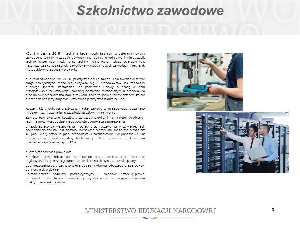 Szkolnictwo zawodowe Od 1 września 2015 r.